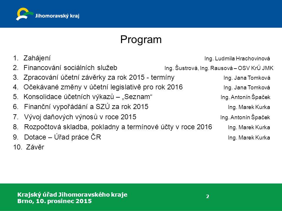 Krajský úřad Jihomoravského kraje Brno, 10. prosinec 2015 Program 1.Zahájení Ing. Ludmila Hrachovinová 2.Financování sociálních služeb Ing. Šustrová,