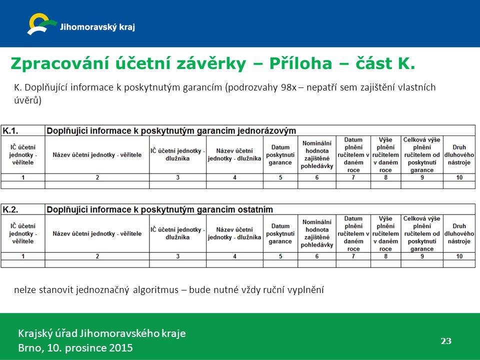 Krajský úřad Jihomoravského kraje Brno, 10. prosince 2015 Zpracování účetní závěrky – Příloha – část K. K. Doplňující informace k poskytnutým garancím