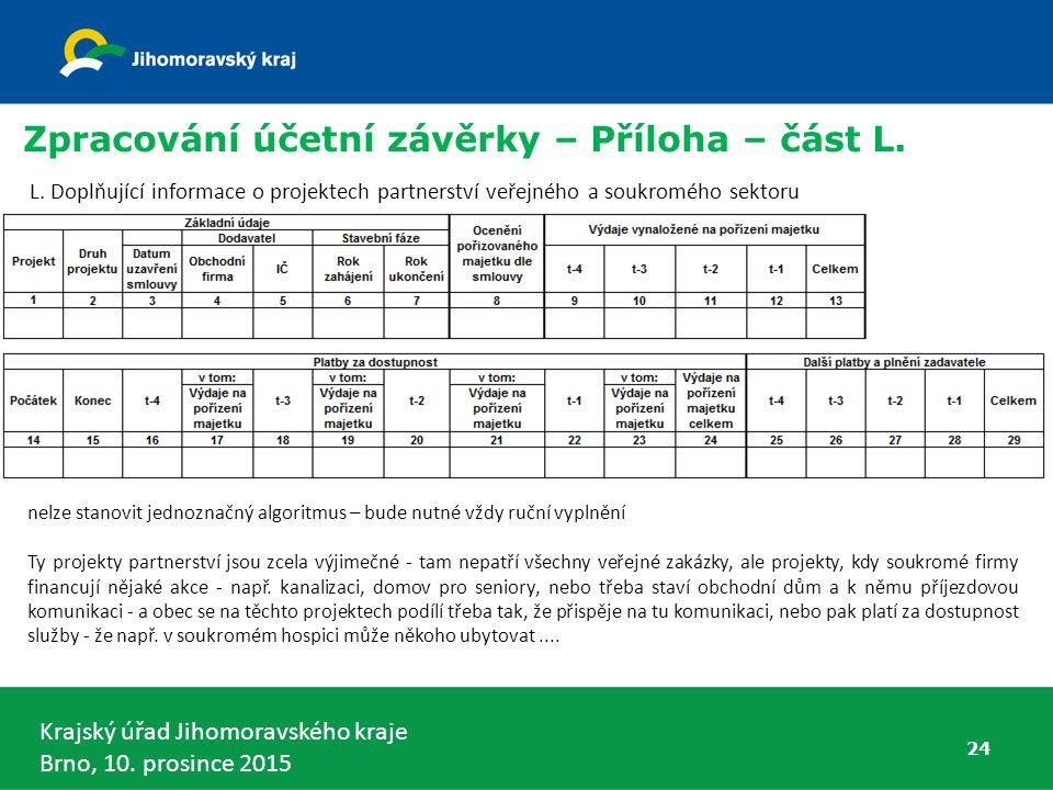 Krajský úřad Jihomoravského kraje Brno, 10. prosince 2015 Zpracování účetní závěrky – Příloha – část L. L. Doplňující informace o projektech partnerst