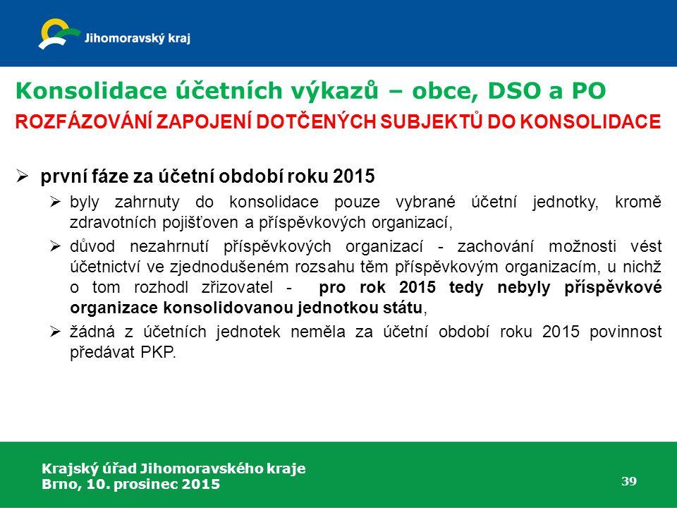 Krajský úřad Jihomoravského kraje Brno, 10. prosinec 2015 39 Konsolidace účetních výkazů – obce, DSO a PO ROZFÁZOVÁNÍ ZAPOJENÍ DOTČENÝCH SUBJEKTŮ DO K