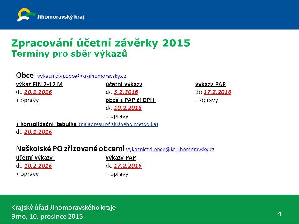 Krajský úřad Jihomoravského kraje Brno, 10.prosinec 2015 105 Vývoj celostátního inkasa DPPO v mld.
