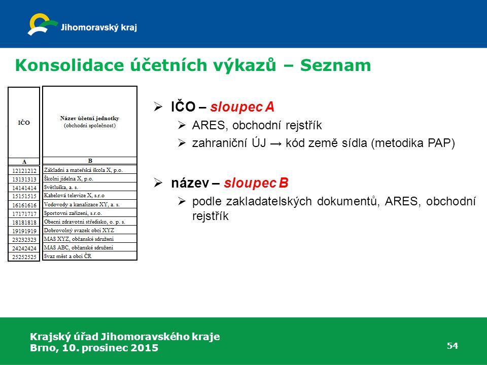 Krajský úřad Jihomoravského kraje Brno, 10. prosinec 2015 54 Konsolidace účetních výkazů – Seznam  IČO – sloupec A  ARES, obchodní rejstřík  zahran