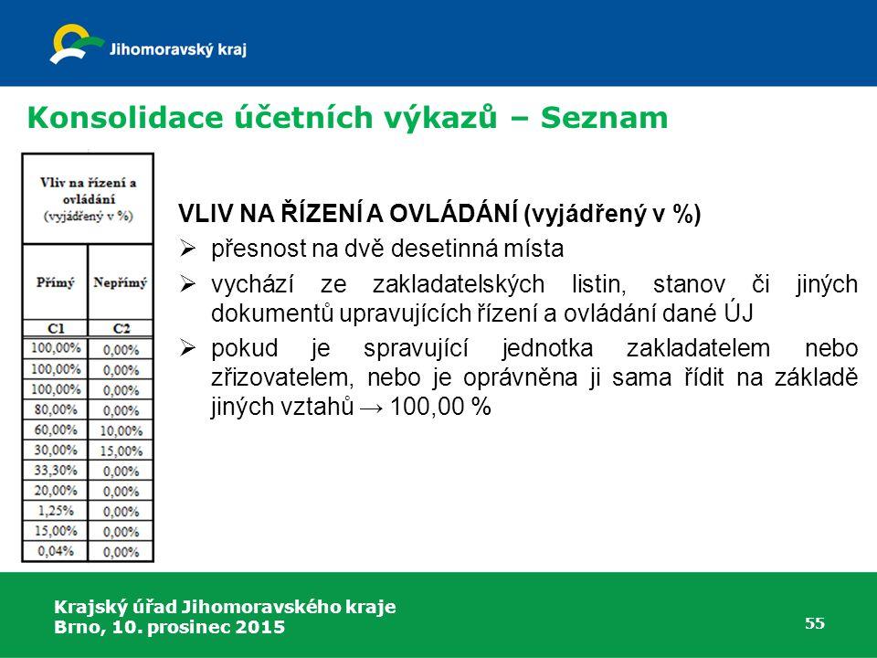 Krajský úřad Jihomoravského kraje Brno, 10. prosinec 2015 55 Konsolidace účetních výkazů – Seznam VLIV NA ŘÍZENÍ A OVLÁDÁNÍ (vyjádřený v %)  přesnost