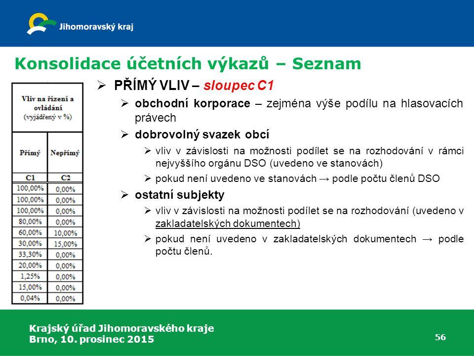Krajský úřad Jihomoravského kraje Brno, 10. prosinec 2015 56 Konsolidace účetních výkazů – Seznam  PŘÍMÝ VLIV – sloupec C1  obchodní korporace – zej