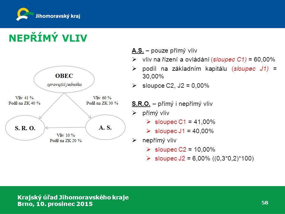 Krajský úřad Jihomoravského kraje Brno, 10. prosinec 2015 58 NEPŘÍMÝ VLIV A.S. – pouze přímý vliv  vliv na řízení a ovládání (sloupec C1) = 60,00% 