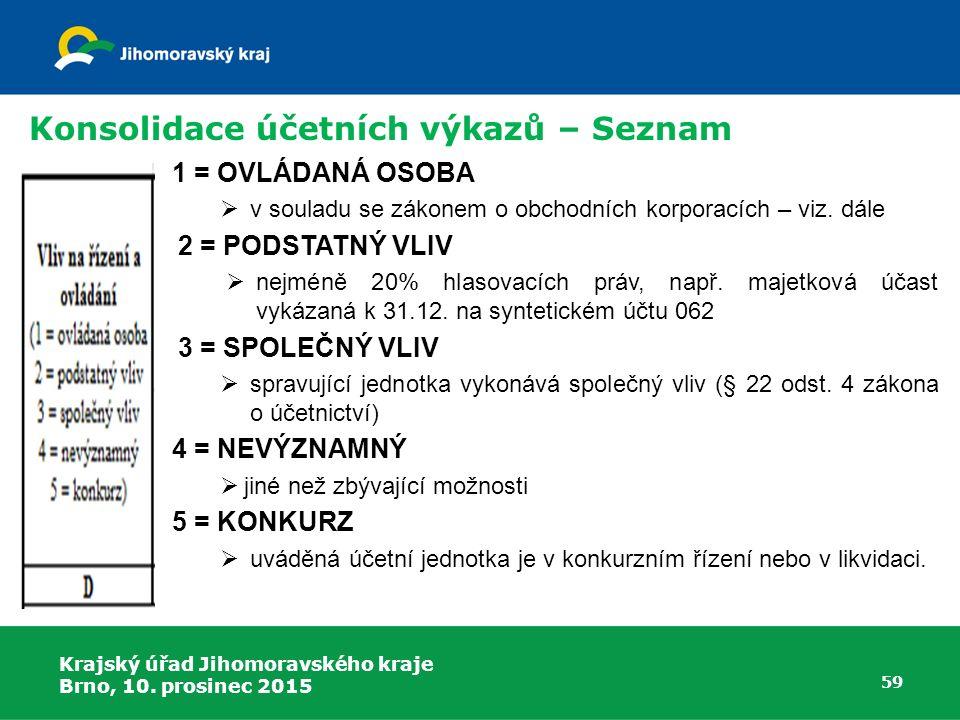 Krajský úřad Jihomoravského kraje Brno, 10. prosinec 2015 59 Konsolidace účetních výkazů – Seznam 1 = OVLÁDANÁ OSOBA  v souladu se zákonem o obchodní