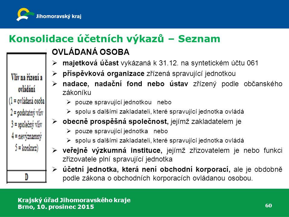 Krajský úřad Jihomoravského kraje Brno, 10. prosinec 2015 60 Konsolidace účetních výkazů – Seznam OVLÁDANÁ OSOBA  majetková účast vykázaná k 31.12. n