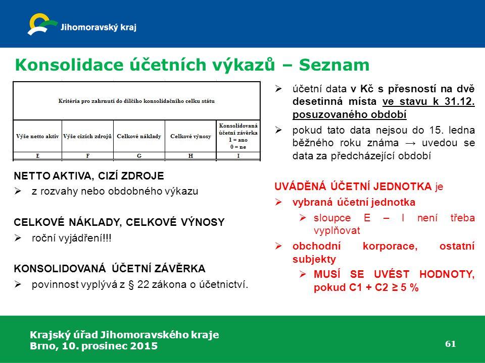 Krajský úřad Jihomoravského kraje Brno, 10. prosinec 2015 61 Konsolidace účetních výkazů – Seznam  účetní data v Kč s přesností na dvě desetinná míst