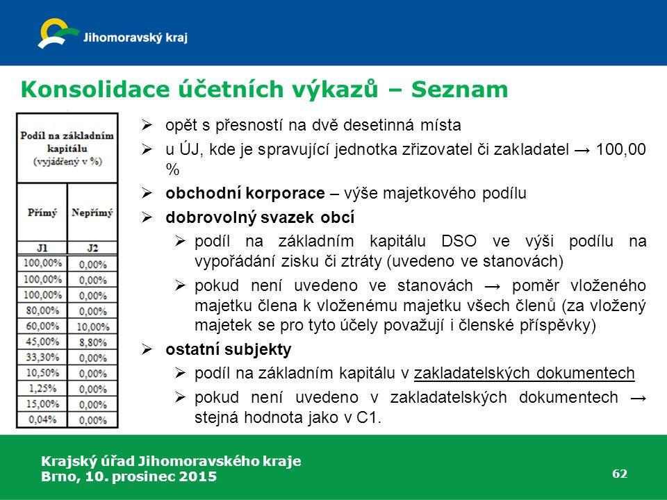 Krajský úřad Jihomoravského kraje Brno, 10. prosinec 2015 62 Konsolidace účetních výkazů – Seznam  opět s přesností na dvě desetinná místa  u ÚJ, kd