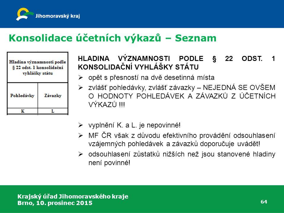Krajský úřad Jihomoravského kraje Brno, 10. prosinec 2015 64 Konsolidace účetních výkazů – Seznam HLADINA VÝZNAMNOSTI PODLE § 22 ODST. 1 KONSOLIDAČNÍ