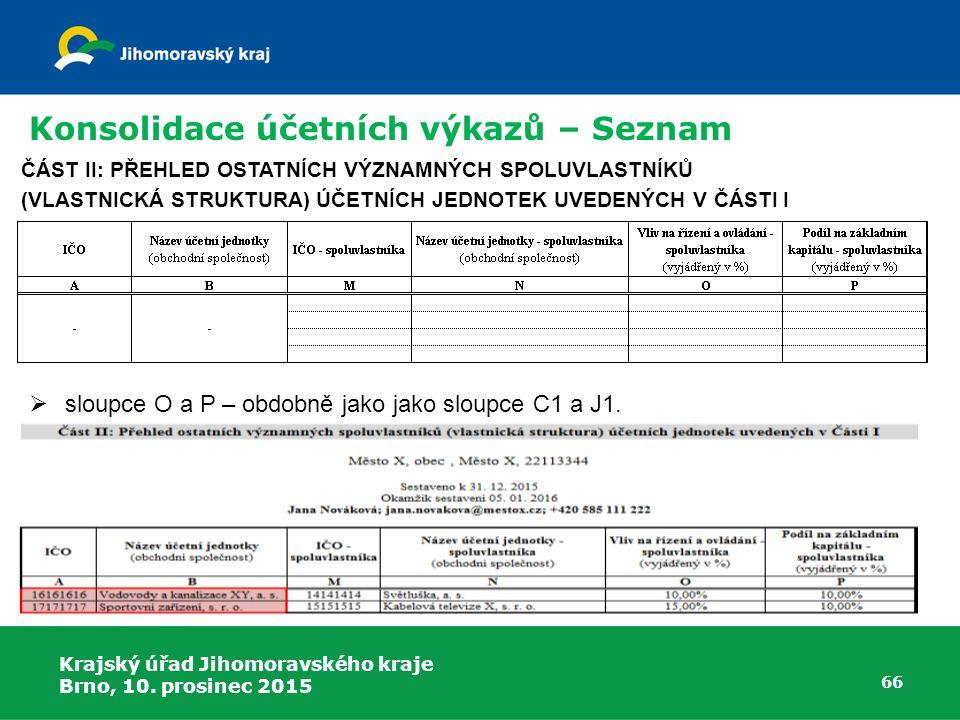 Krajský úřad Jihomoravského kraje Brno, 10. prosinec 2015 66 Konsolidace účetních výkazů – Seznam ČÁST II: PŘEHLED OSTATNÍCH VÝZNAMNÝCH SPOLUVLASTNÍKŮ