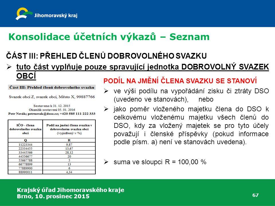 Krajský úřad Jihomoravského kraje Brno, 10. prosinec 2015 67 Konsolidace účetních výkazů – Seznam ČÁST III: PŘEHLED ČLENŮ DOBROVOLNÉHO SVAZKU  tuto č
