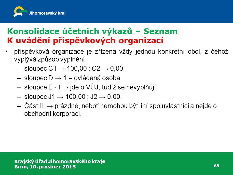 Krajský úřad Jihomoravského kraje Brno, 10. prosinec 2015 68 Konsolidace účetních výkazů – Seznam K uvádění příspěvkových organizací příspěvková organ
