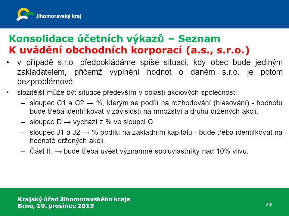 Krajský úřad Jihomoravského kraje Brno, 10. prosinec 2015 72 Konsolidace účetních výkazů – Seznam K uvádění obchodních korporací (a.s., s.r.o.) v příp