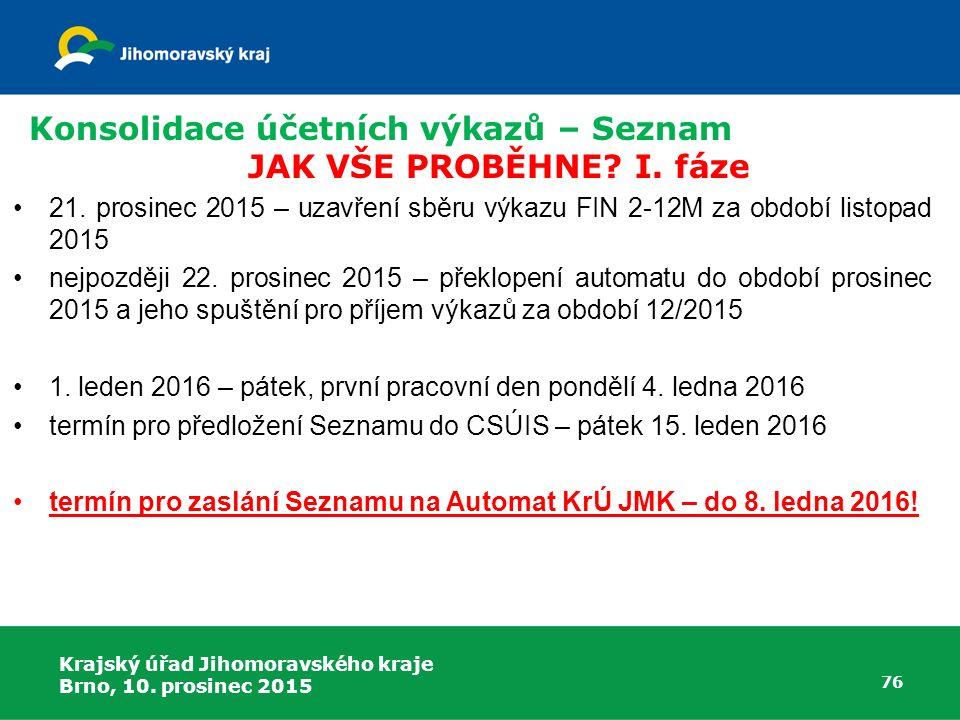 Krajský úřad Jihomoravského kraje Brno, 10. prosinec 2015 76 Konsolidace účetních výkazů – Seznam JAK VŠE PROBĚHNE? I. fáze 21. prosinec 2015 – uzavře