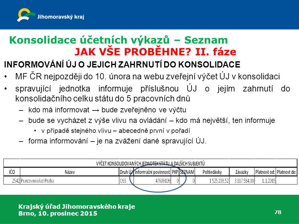 Krajský úřad Jihomoravského kraje Brno, 10. prosinec 2015 78 Konsolidace účetních výkazů – Seznam JAK VŠE PROBĚHNE? II. fáze INFORMOVÁNÍ ÚJ O JEJICH Z