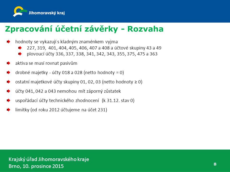 Krajský úřad Jihomoravského kraje Brno, 10. prosince 2015 8 Zpracování účetní závěrky - Rozvaha hodnoty se vykazují s kladným znaménkem vyjma 227, 319