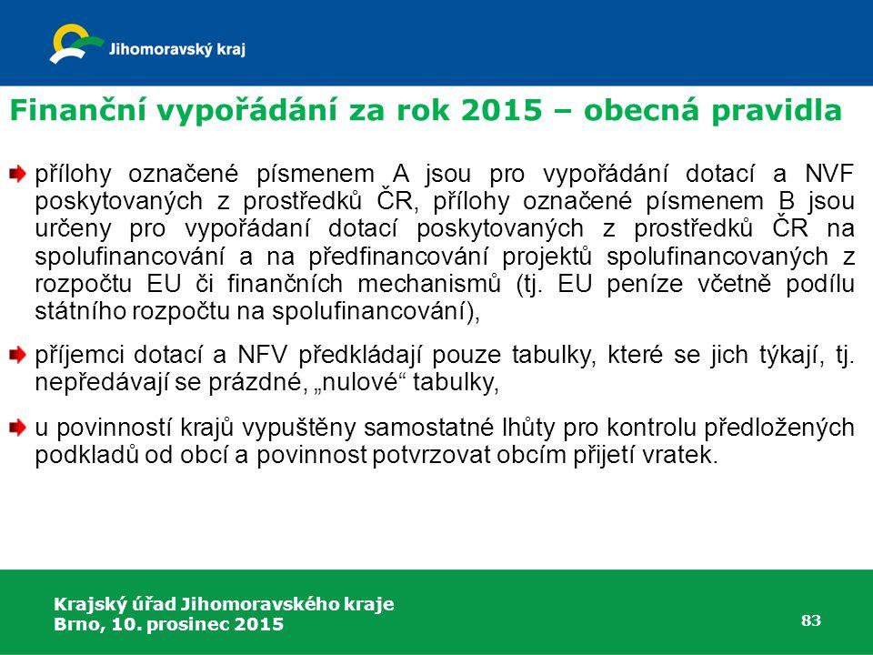 Krajský úřad Jihomoravského kraje Brno, 10. prosinec 2015 83 přílohy označené písmenem A jsou pro vypořádání dotací a NVF poskytovaných z prostředků Č
