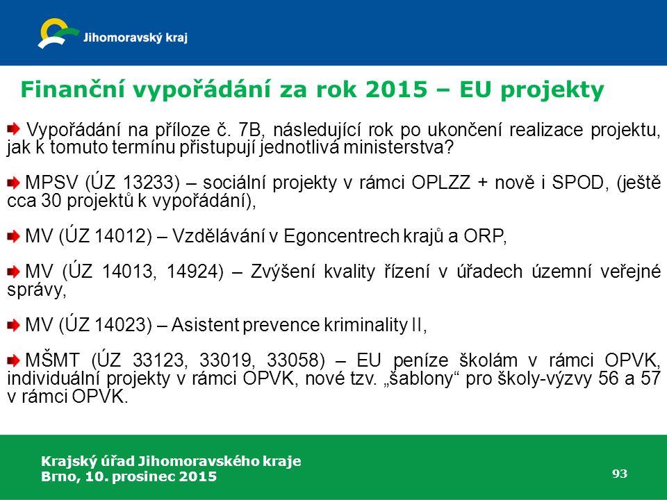 Krajský úřad Jihomoravského kraje Brno, 10. prosinec 2015 93 Finanční vypořádání za rok 2015 – EU projekty Vypořádání na příloze č. 7B, následující ro