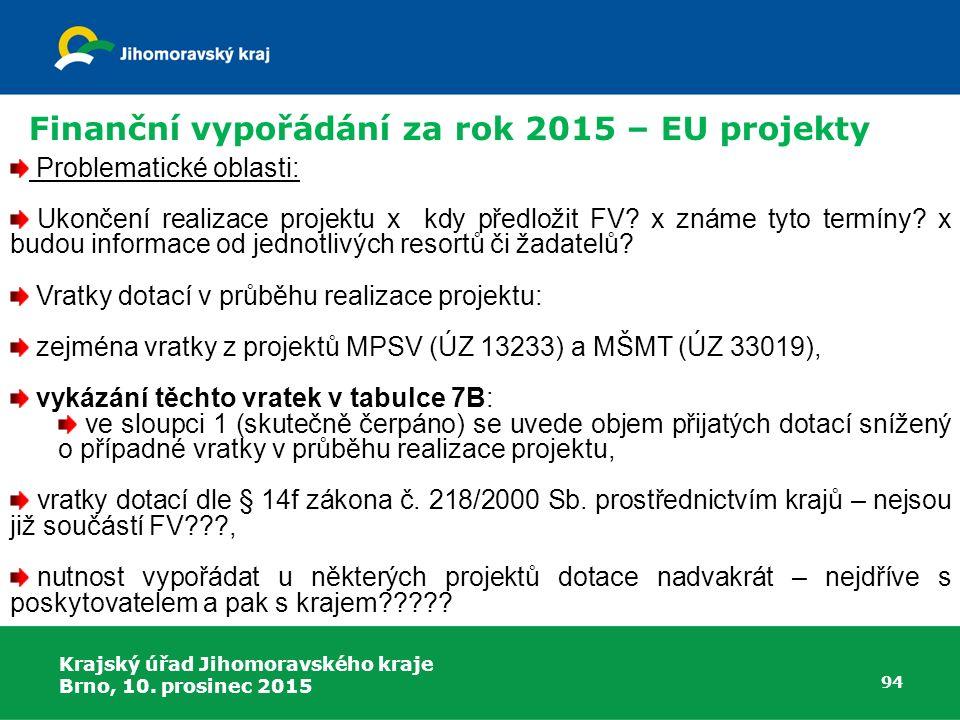 Krajský úřad Jihomoravského kraje Brno, 10. prosinec 2015 94 Finanční vypořádání za rok 2015 – EU projekty Problematické oblasti: Ukončení realizace p