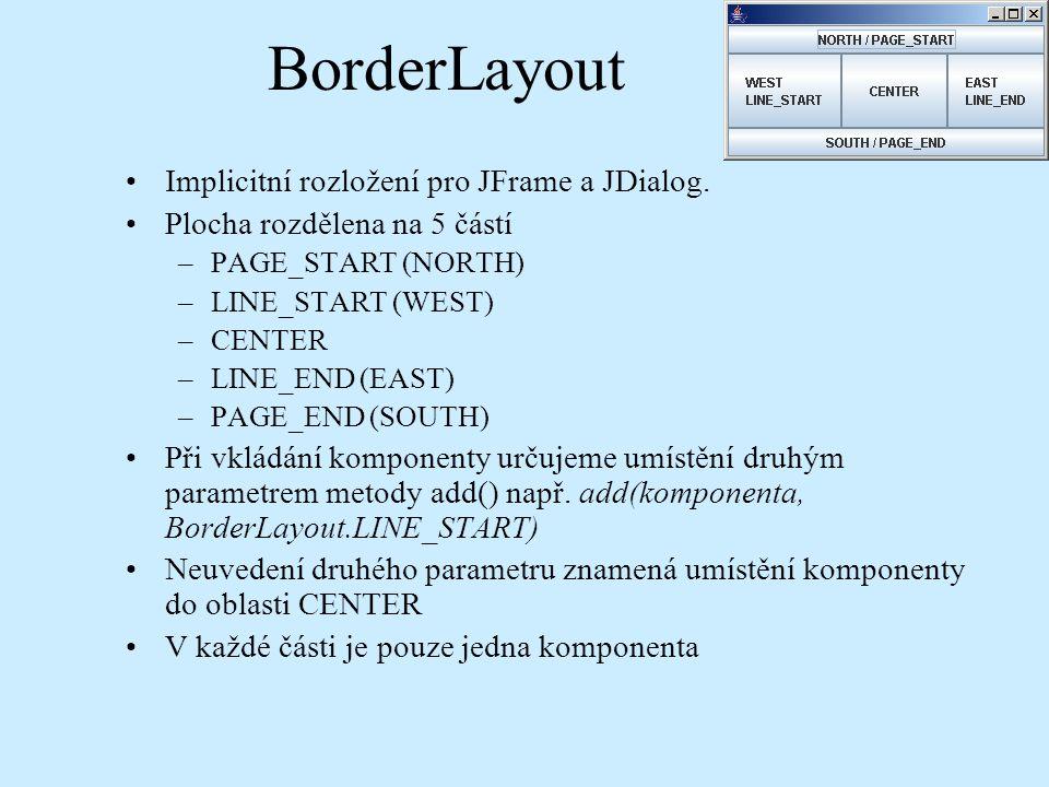 BorderLayout Implicitní rozložení pro JFrame a JDialog.