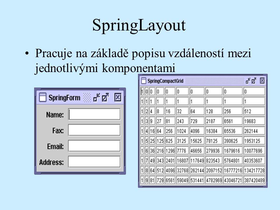 SpringLayout Pracuje na základě popisu vzdáleností mezi jednotlivými komponentami