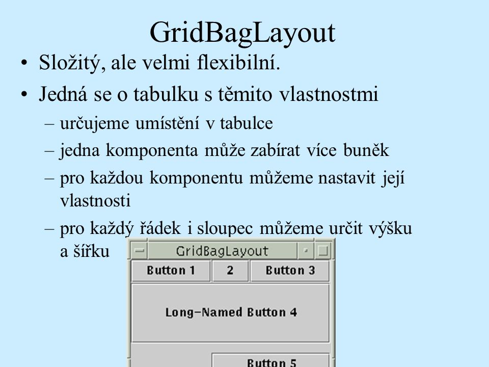 GridBagLayout Složitý, ale velmi flexibilní.