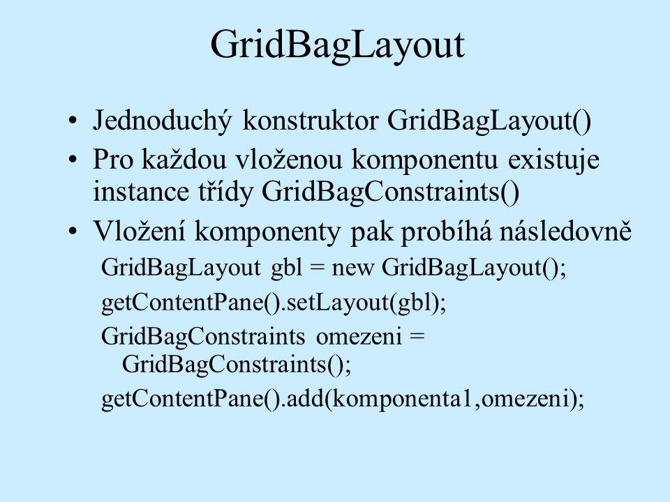 GridBagLayout Jednoduchý konstruktor GridBagLayout() Pro každou vloženou komponentu existuje instance třídy GridBagConstraints() Vložení komponenty pak probíhá následovně GridBagLayout gbl = new GridBagLayout(); getContentPane().setLayout(gbl); GridBagConstraints omezeni = GridBagConstraints(); getContentPane().add(komponenta1,omezeni);
