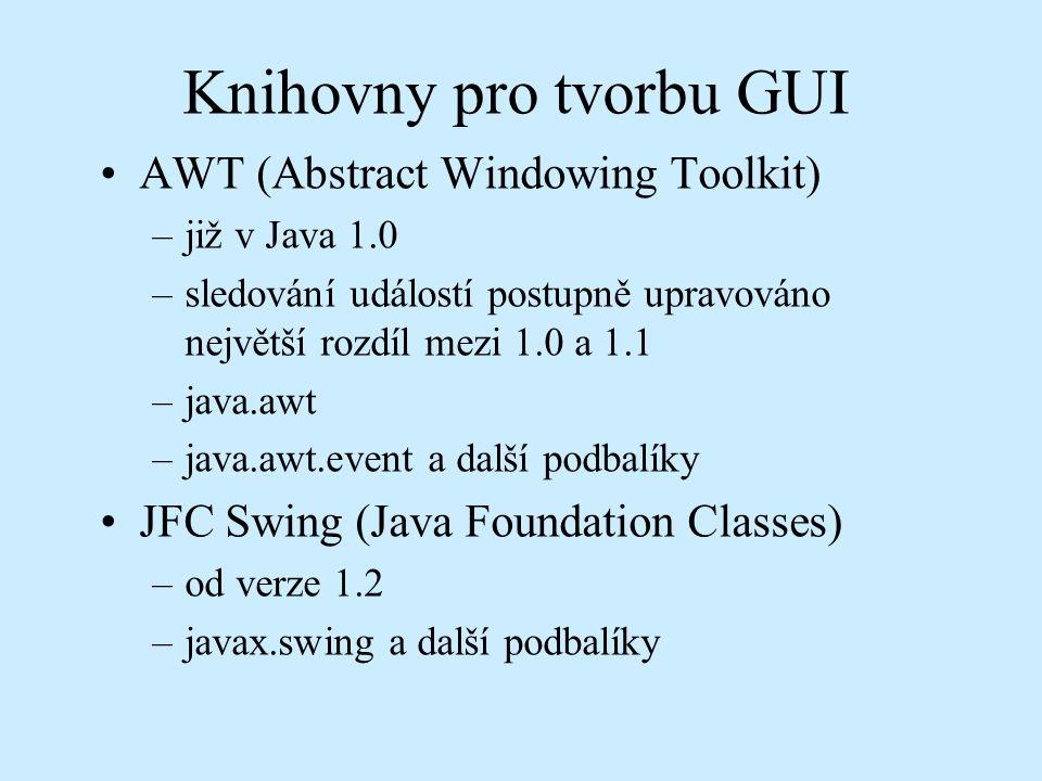 Knihovny pro tvorbu GUI AWT (Abstract Windowing Toolkit) –již v Java 1.0 –sledování událostí postupně upravováno největší rozdíl mezi 1.0 a 1.1 –java.awt –java.awt.event a další podbalíky JFC Swing (Java Foundation Classes) –od verze 1.2 –javax.swing a další podbalíky