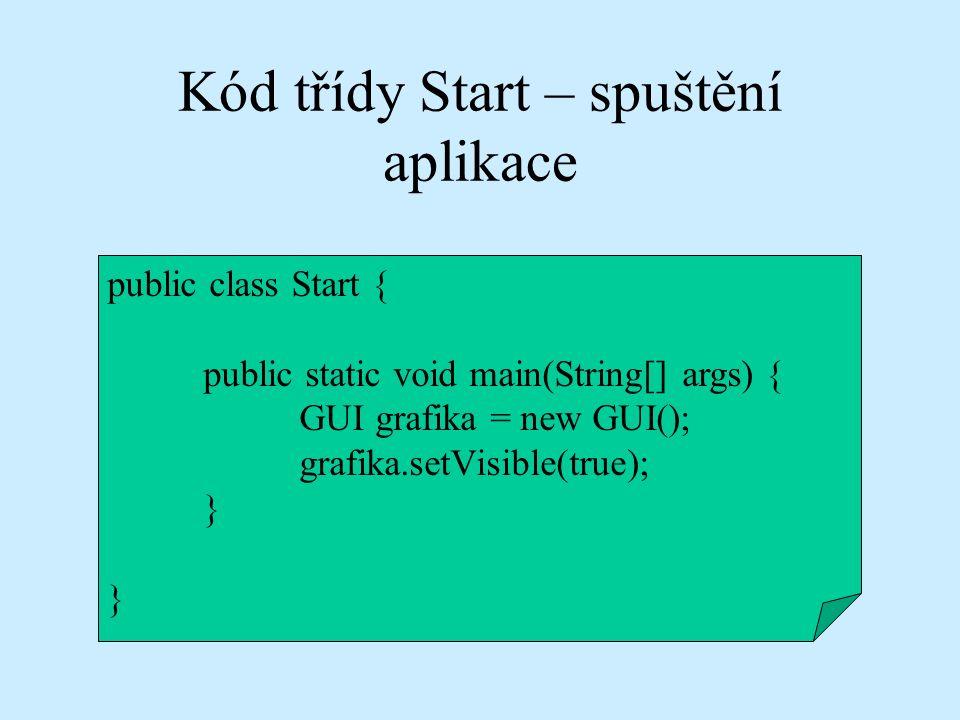 Kód třídy Start – spuštění aplikace public class Start { public static void main(String[] args) { GUI grafika = new GUI(); grafika.setVisible(true); }