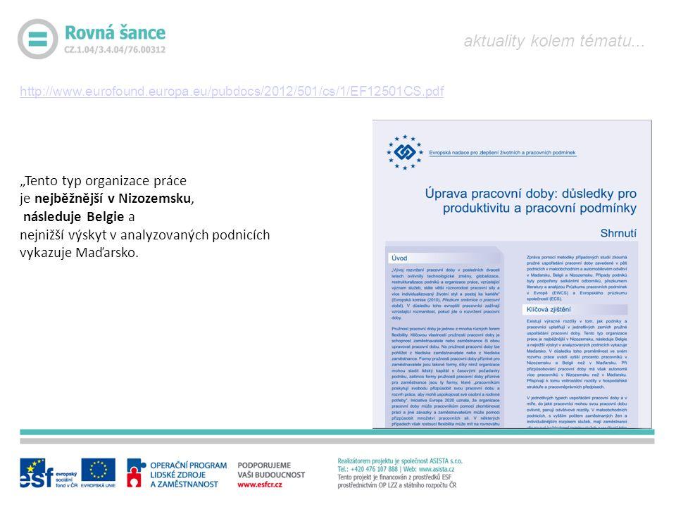 """http://www.eurofound.europa.eu/pubdocs/2012/501/cs/1/EF12501CS.pdf """"Tento typ organizace práce je nejběžnější v Nizozemsku, následuje Belgie a nejnižší výskyt v analyzovaných podnicích vykazuje Maďarsko."""