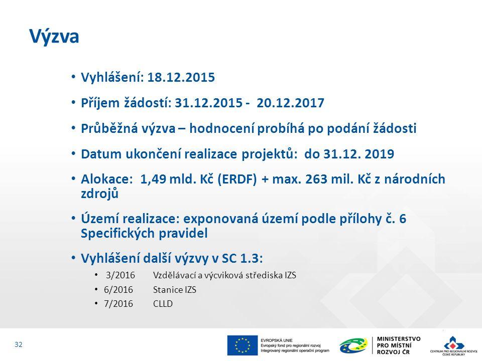 Vyhlášení: 18.12.2015 Příjem žádostí: 31.12.2015 - 20.12.2017 Průběžná výzva – hodnocení probíhá po podání žádosti Datum ukončení realizace projektů: do 31.12.