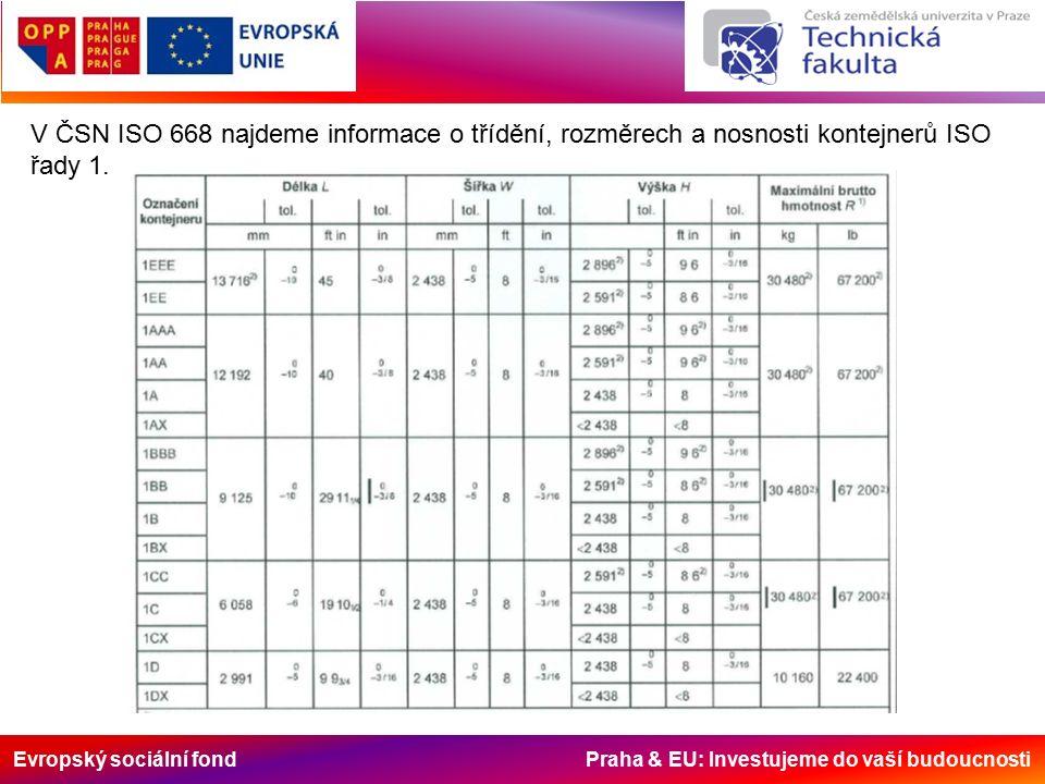 Evropský sociální fond Praha & EU: Investujeme do vaší budoucnosti V ČSN ISO 668 najdeme informace o třídění, rozměrech a nosnosti kontejnerů ISO řady