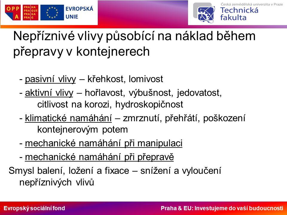 Evropský sociální fond Praha & EU: Investujeme do vaší budoucnosti Nepříznivé vlivy působící na náklad během přepravy v kontejnerech - pasivní vlivy –