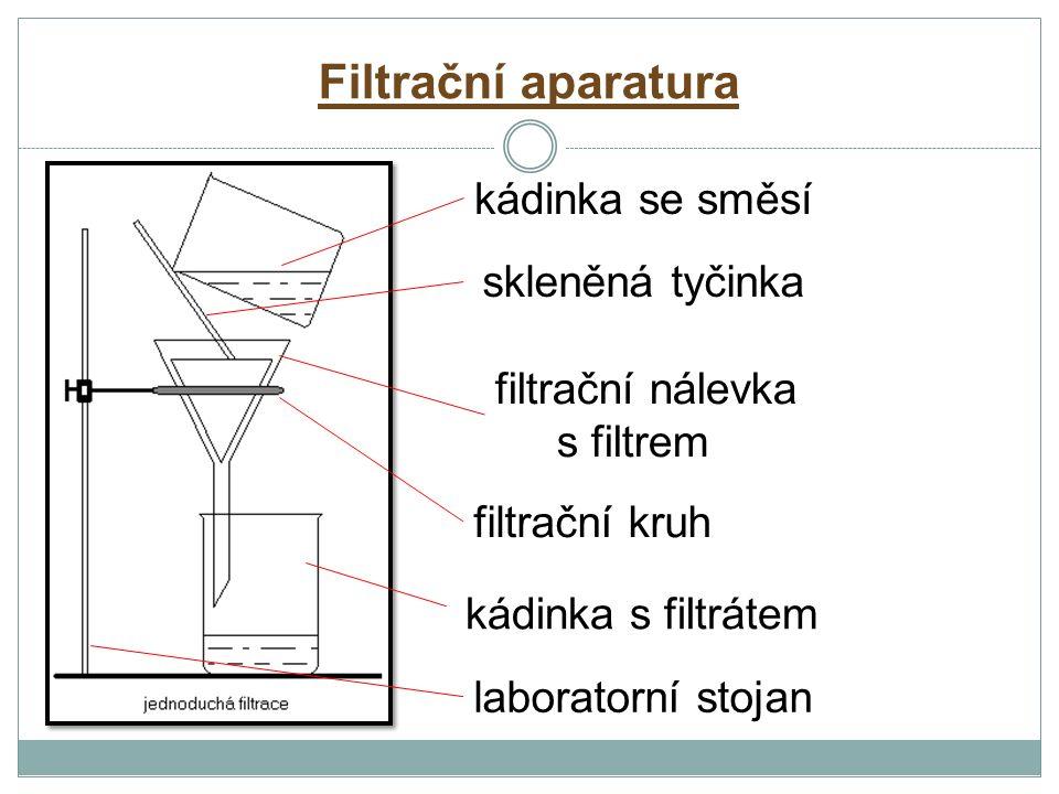 Filtrační aparatura kádinka se směsí skleněná tyčinka filtrační nálevka s filtrem filtrační kruh kádinka s filtrátem laboratorní stojan
