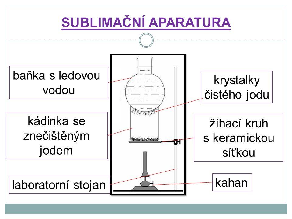 SUBLIMAČNÍ APARATURA baňka s ledovou vodou krystalky čistého jodu kádinka se znečištěným jodem žíhací kruh s keramickou síťkou laboratorní stojan kahan