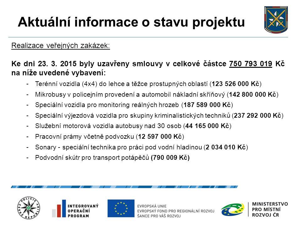 Aktuální informace o stavu projektu 20.9.2016 9 Realizace veřejných zakázek: Ke dni 23.