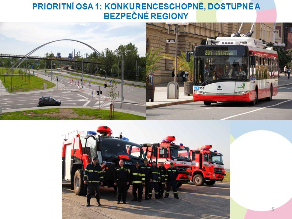 PRIORITNÍ OSA 1 10 Prioritní osa 1 - Infrastruktura SC 1.1 Zvýšení regionální mobility prostřednictvím modernizace a rozvoje sítí regionální silniční infrastruktury navazující na síť TEN-T SC 1.2 Zvýšení podílu udržitelných forem dopravy SC 1.3 Zvýšení připravenosti k řešení a řízení rizik a katastrof