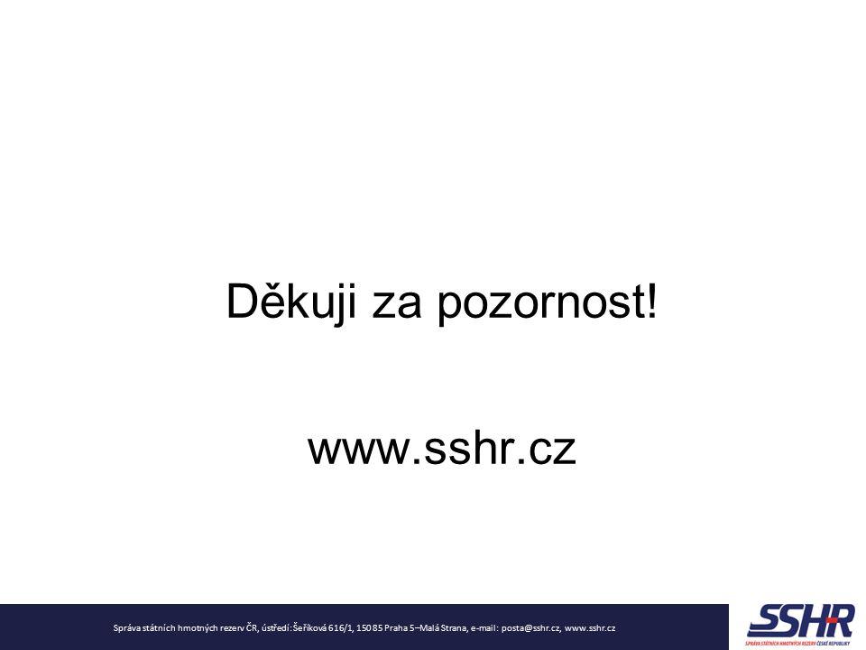 Správa státních hmotných rezerv ČR, ústředí: Šeříková 616/1, 150 85 Praha 5–Malá Strana, e-mail: posta@sshr.cz, www.sshr.cz Děkuji za pozornost.