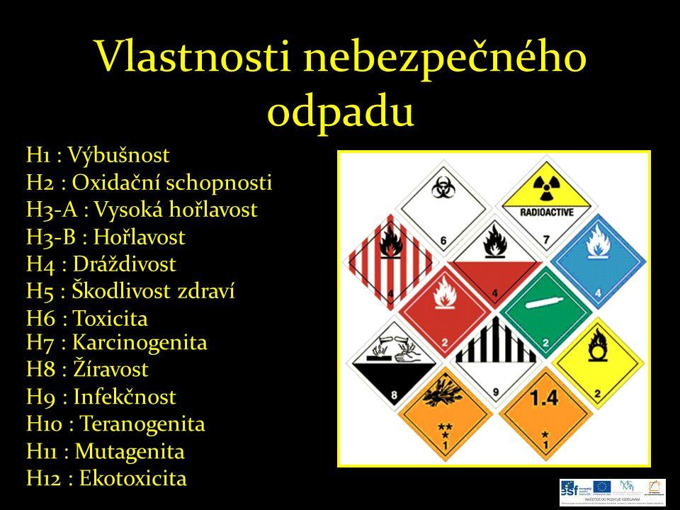 Vlastnosti nebezpečného odpadu H7 : Karcinogenita H8 : Žíravost H9 : Infekčnost H10 : Teranogenita H11 : Mutagenita H12 : Ekotoxicita H1 : Výbušnost H2 : Oxidační schopnosti H3-A : Vysoká hořlavost H3-B : Hořlavost H4 : Dráždivost H5 : Škodlivost zdraví H6 : Toxicita