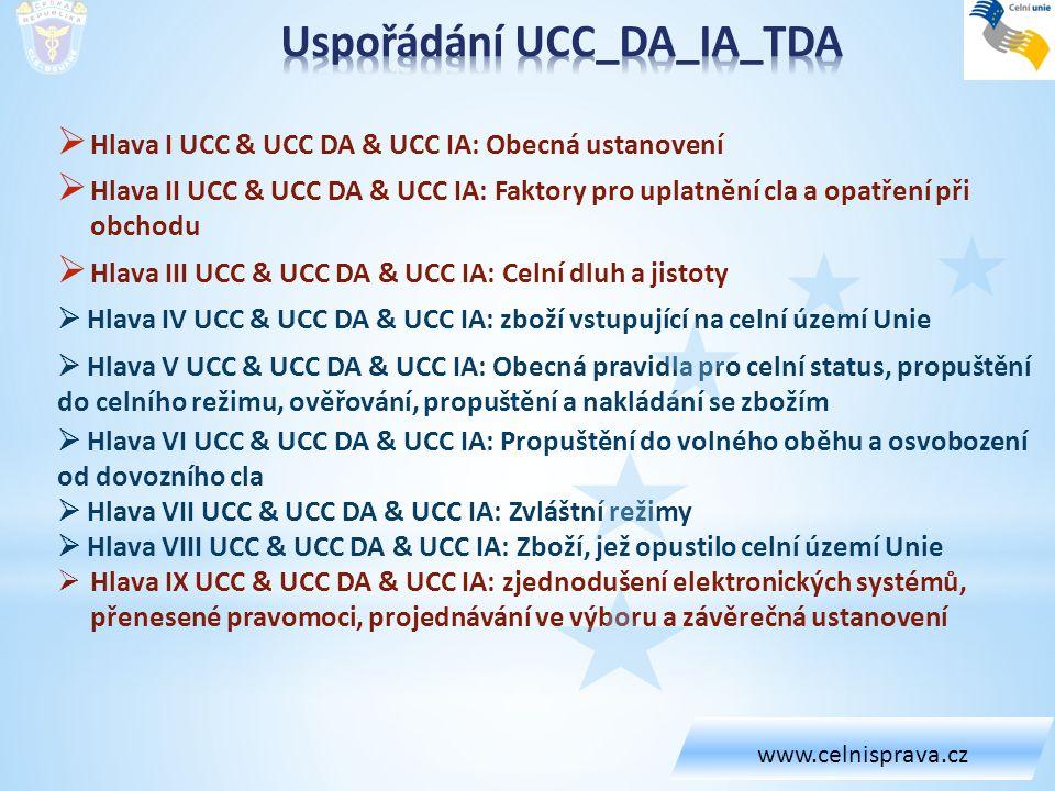  Hlava I UCC & UCC DA & UCC IA: Obecná ustanovení  Hlava II UCC & UCC DA & UCC IA: Faktory pro uplatnění cla a opatření při obchodu  Hlava III UCC & UCC DA & UCC IA: Celní dluh a jistoty  Hlava IV UCC & UCC DA & UCC IA: zboží vstupující na celní území Unie  Hlava V UCC & UCC DA & UCC IA: Obecná pravidla pro celní status, propuštění do celního režimu, ověřování, propuštění a nakládání se zbožím  Hlava VI UCC & UCC DA & UCC IA: Propuštění do volného oběhu a osvobození od dovozního cla  Hlava VII UCC & UCC DA & UCC IA: Zvláštní režimy  Hlava VIII UCC & UCC DA & UCC IA: Zboží, jež opustilo celní území Unie  Hlava IX UCC & UCC DA & UCC IA: zjednodušení elektronických systémů, přenesené pravomoci, projednávání ve výboru a závěrečná ustanovení www.celnisprava.cz
