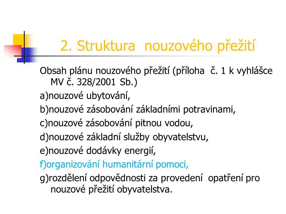 2.Struktura nouzového přežití Obsah plánu nouzového přežití (příloha č.