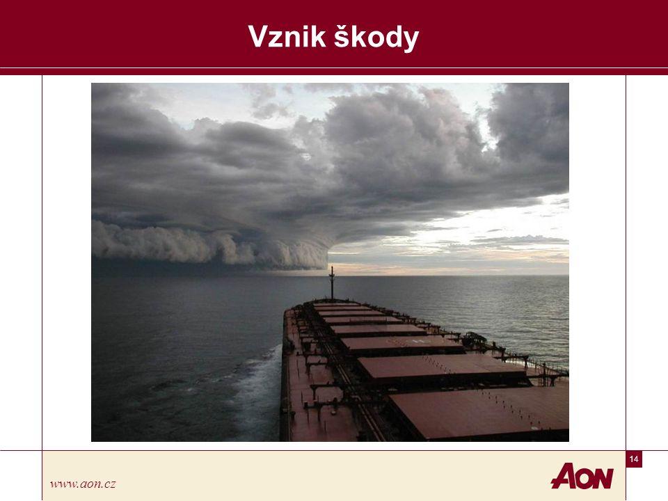 14 www.aon.cz Vznik škody