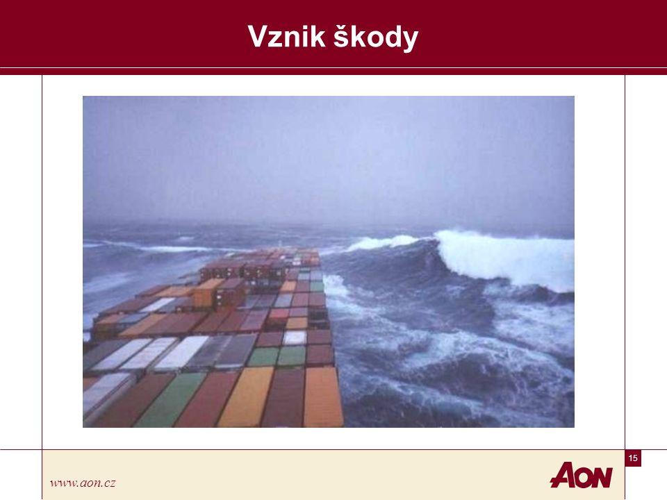 15 www.aon.cz Vznik škody