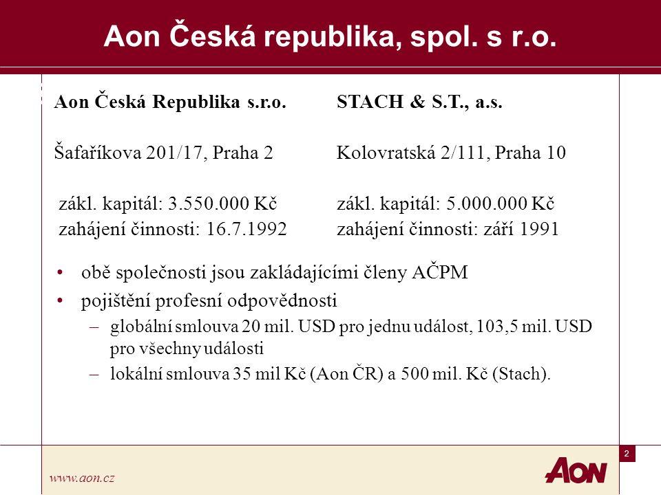2 www.aon.cz Aon Česká republika, spol. s r.o. Základní údaje Aon Česká Republika s.r.o. Šafaříkova 201/17, Praha 2 zákl. kapitál: 3.550.000 Kč zaháje