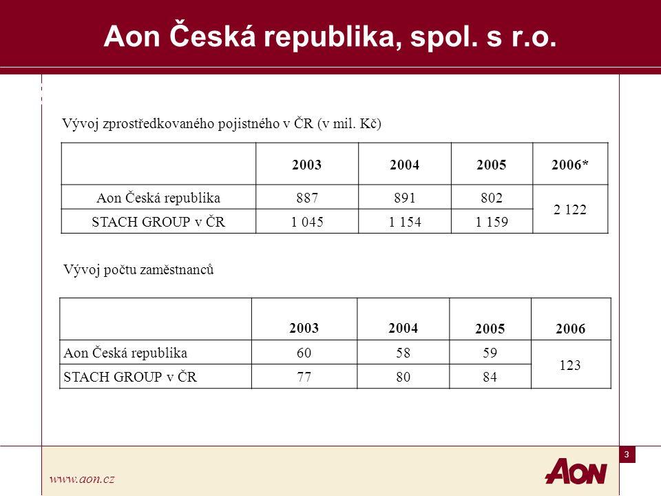 4 www.aon.cz Akciová společnost se sídlem v Chicagu Aktiva v roce 2005 ve výši 27,818 mld.