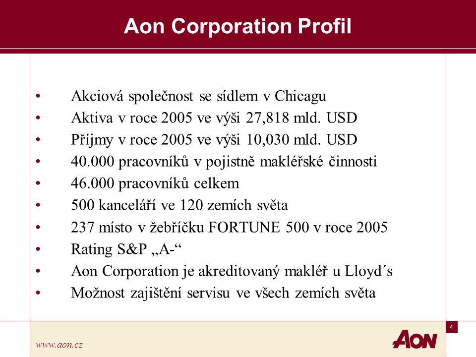 25 www.aon.cz Pojištění odpovědnosti dopravce Hranice odpovědnost je vesměs určena mezinárodní úmluvou vztahující se na příslušné odvětví, jejímž signatářem je stát, jehož je dopravce příslušníkem.