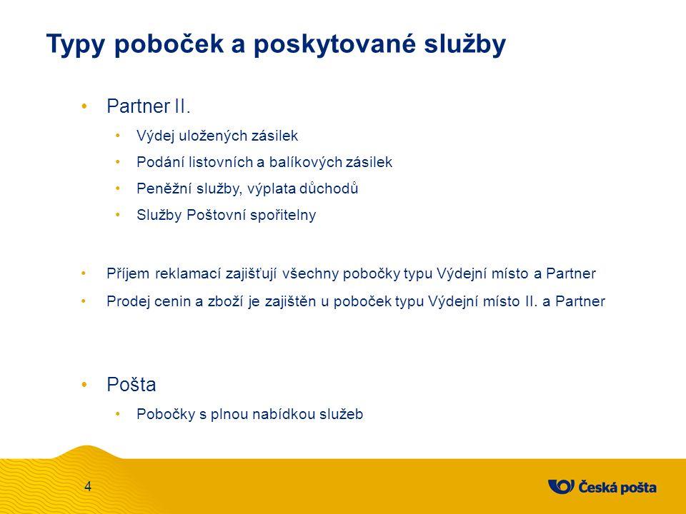 Partner II. Výdej uložených zásilek Podání listovních a balíkových zásilek Peněžní služby, výplata důchodů Služby Poštovní spořitelny Příjem reklamací