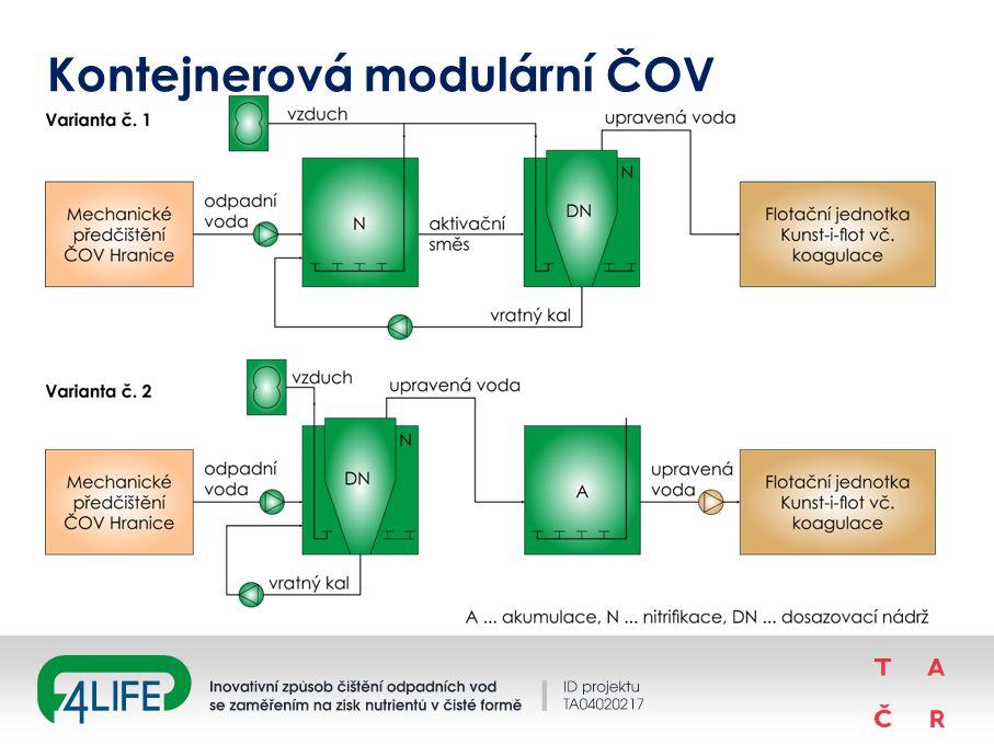 Kontejnerová modulární ČOV