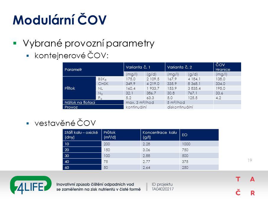 Modulární ČOV  Vybrané provozní parametry  kontejnerové ČOV:  vestavěné ČOV 19 Stáří kalu – oxické (dny) Průtok (m 3 /d) Koncentrace kalu (g/l) EO 102002,281000 201503,06750 301002,88500 40752,77375 60502,64250 Parametr Varianta č.